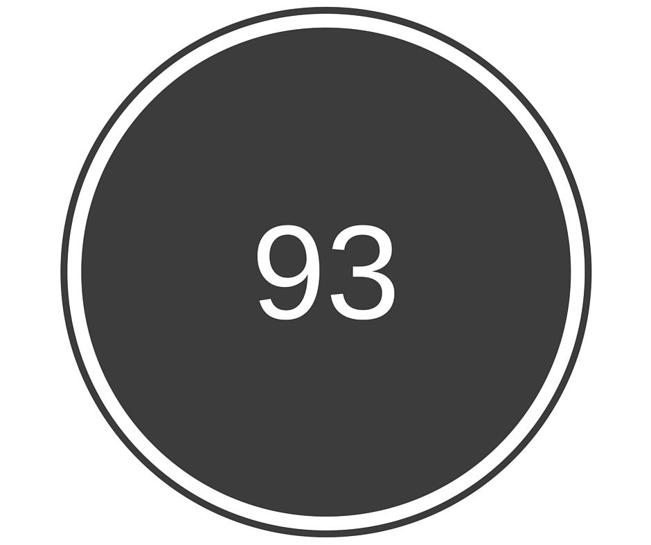 video-stat-3